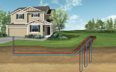 How Geothermal Heating Systems Work